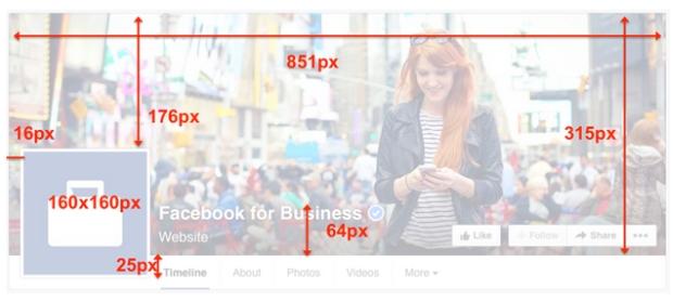dimensiuni imagini facebook